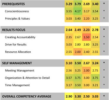 Internship report on performance appraisal in bmw.